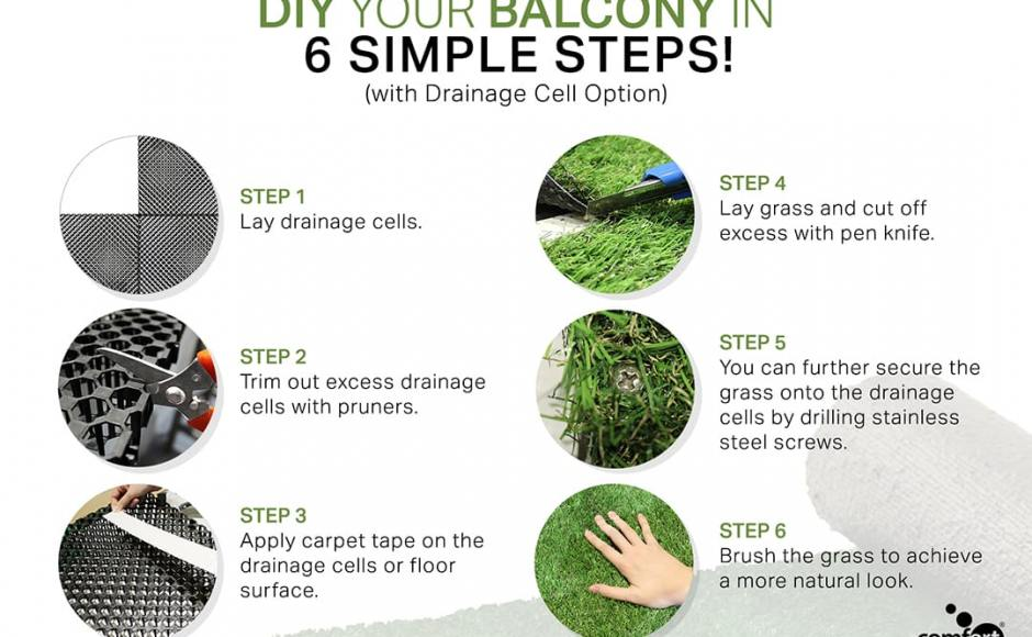 Installation in 6 steps if you're buying drainage cells