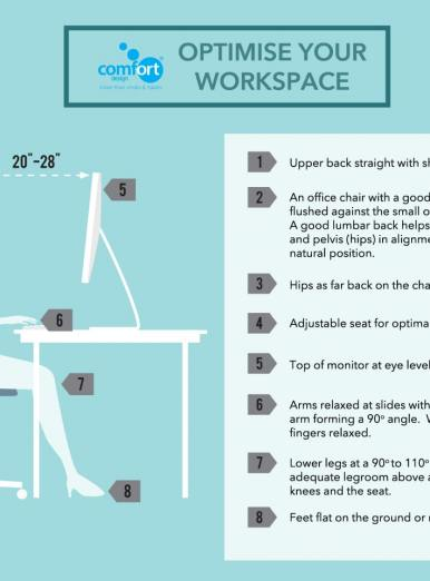 Create an Ergonomic Workspace