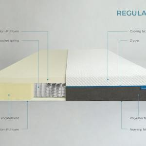 Learn About Baton Sleep's Mattress